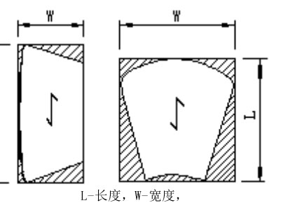扇形钢格板面积计算方式
