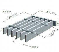 钢格板(格栅板)型号中的g325/30/100是什么意思?